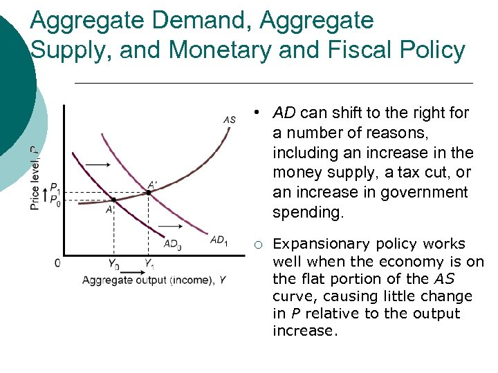 Aggregate Demand, Aggregate Supply, and Monetary and Fiscal Policy • AD can shift to