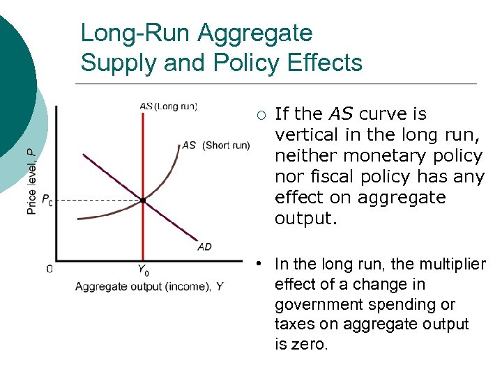 Long-Run Aggregate Supply and Policy Effects ¡ If the AS curve is vertical in