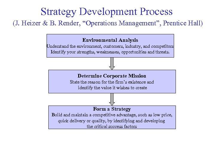 "Strategy Development Process (J. Heizer & B. Render, ""Operations Management"", Prentice Hall) Environmental Analysis"