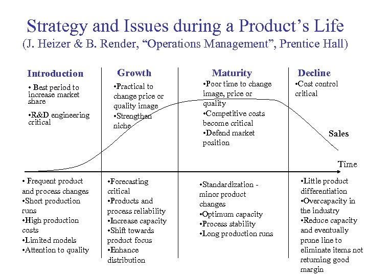 """Strategy and Issues during a Product's Life (J. Heizer & B. Render, """"Operations Management"""","""
