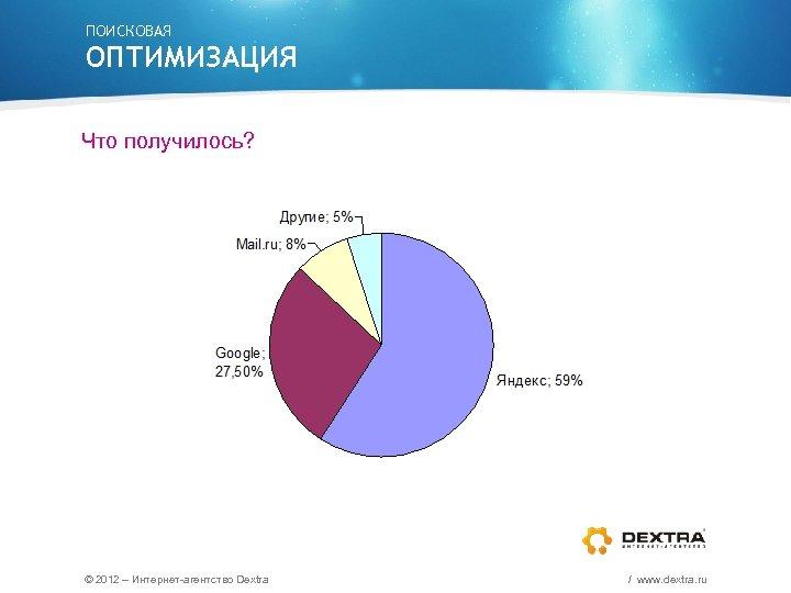 ПОИСКОВАЯ ОПТИМИЗАЦИЯ Что получилось? © 2012 – Интернет-агентство Dextra / www. dextra. ru