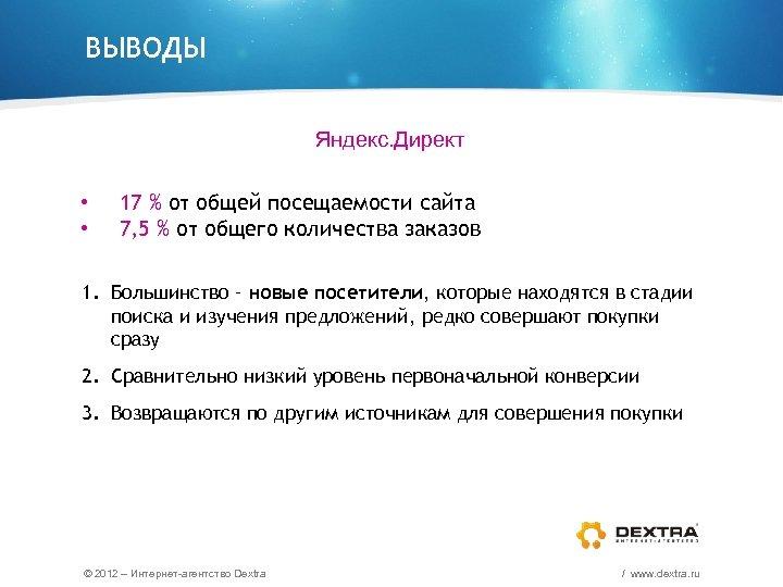 ВЫВОДЫ Яндекс. Директ • • 17 % от общей посещаемости сайта 7, 5 %