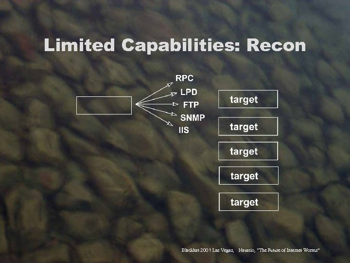 "Limited Capabilities: Recon Blackhat 2001 Las Vegas, Nazario, ""The Future of Internet Worms"""