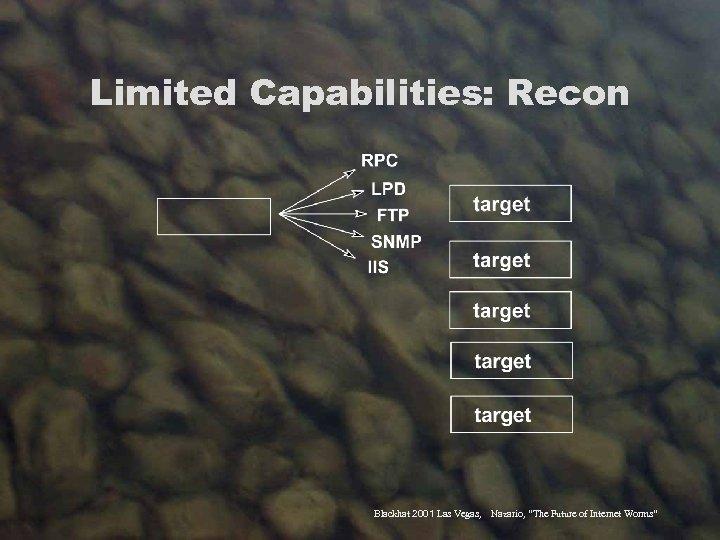 "Limited Capabilities: Recon Blackhat 2001 Las Vegas, Nazario, ""The Future of Internet Worms"""