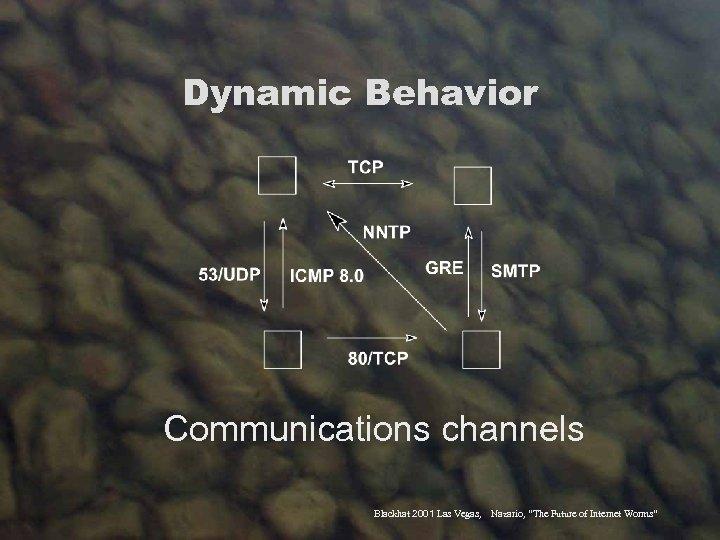 "Dynamic Behavior Communications channels Blackhat 2001 Las Vegas, Nazario, ""The Future of Internet Worms"""
