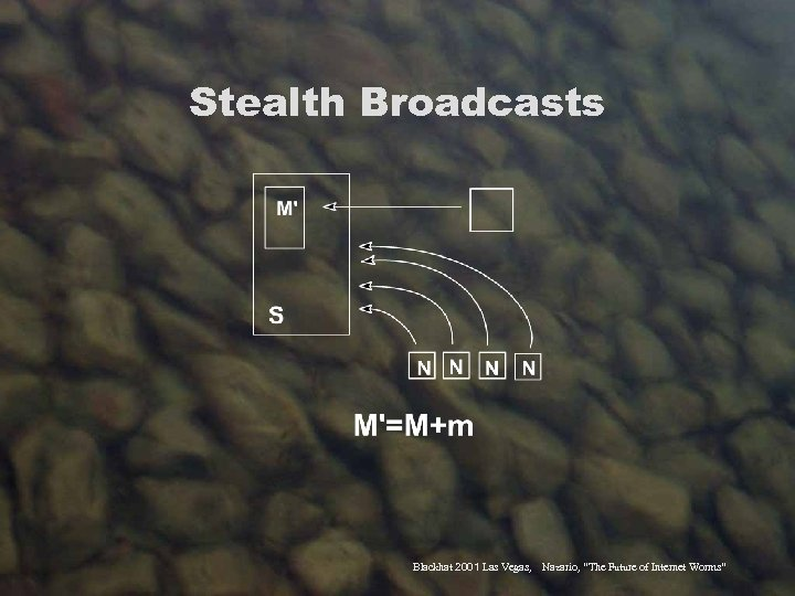 """Stealth Broadcasts Blackhat 2001 Las Vegas, Nazario, """"The Future of Internet Worms"""""""