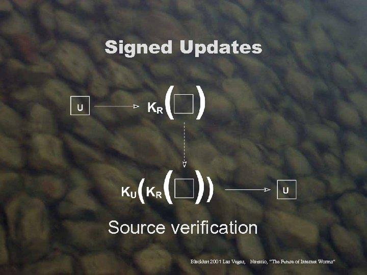"Signed Updates Source verification Blackhat 2001 Las Vegas, Nazario, ""The Future of Internet Worms"""