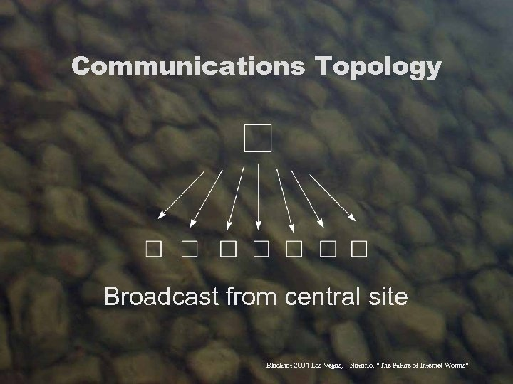 """Communications Topology Broadcast from central site Blackhat 2001 Las Vegas, Nazario, """"The Future of"""