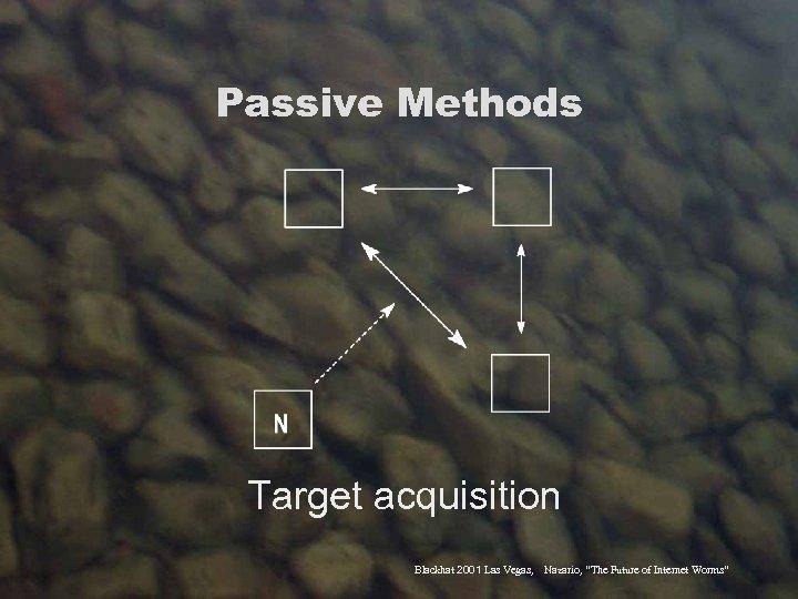 """Passive Methods Target acquisition Blackhat 2001 Las Vegas, Nazario, """"The Future of Internet Worms"""""""