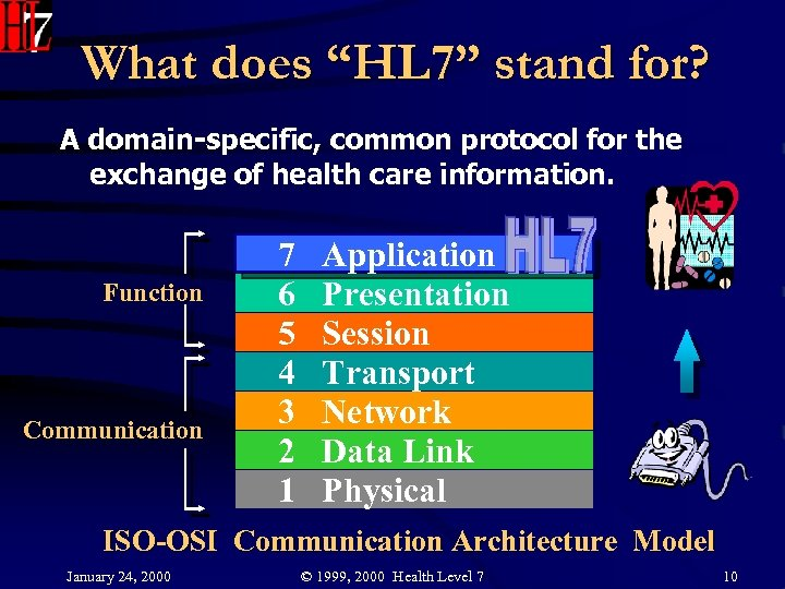 """What does """"HL 7"""" stand for? A domain-specific, common protocol for the exchange of"""