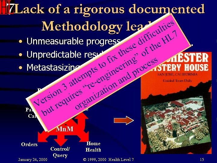 Lack of a rigorous documented ies Methodology leadsulto: 7 t c ffi Outcome. .