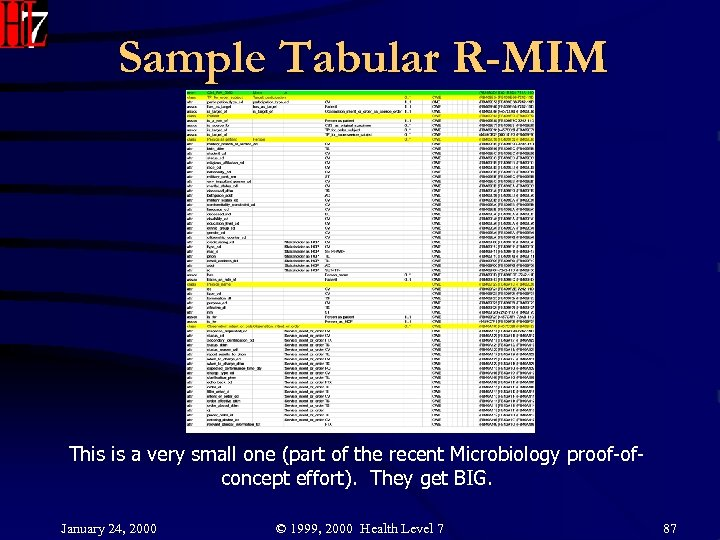 Sample Tabular R-MIM This is a very small one (part of the recent Microbiology