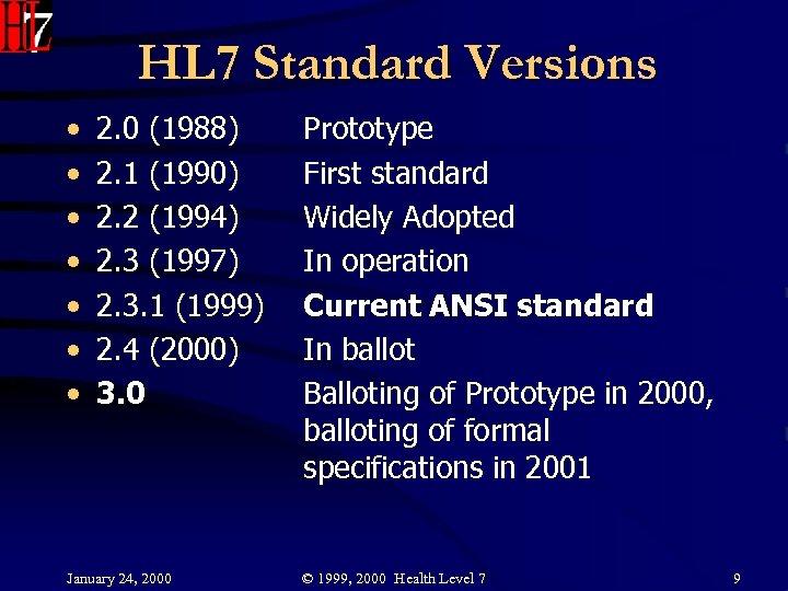 HL 7 Standard Versions • • 2. 0 (1988) 2. 1 (1990) 2. 2