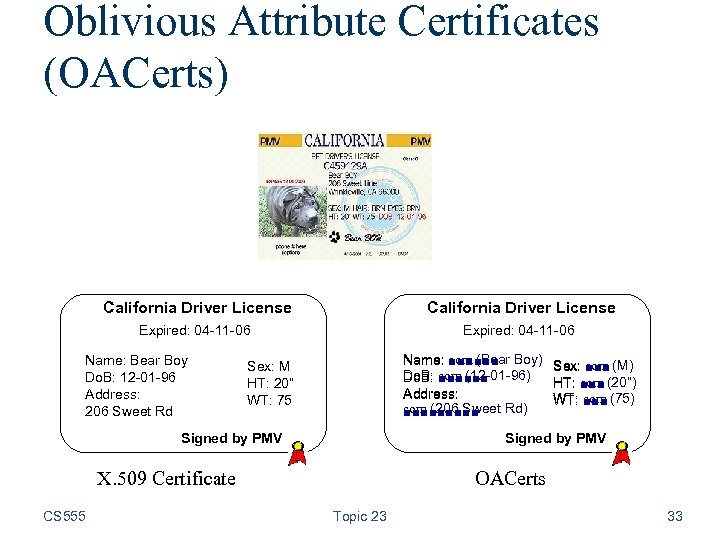 Oblivious Attribute Certificates (OACerts) California Driver License Expired: 04 -11 -06 Name: Bear Boy
