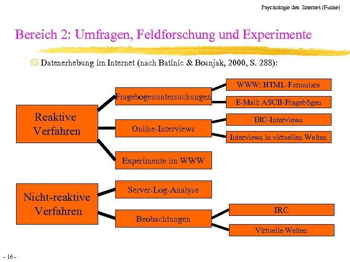 Psychologie des Internet (Funke) Bereich 2: Umfragen, Feldforschung und Experimente a Datenerhebung im Internet