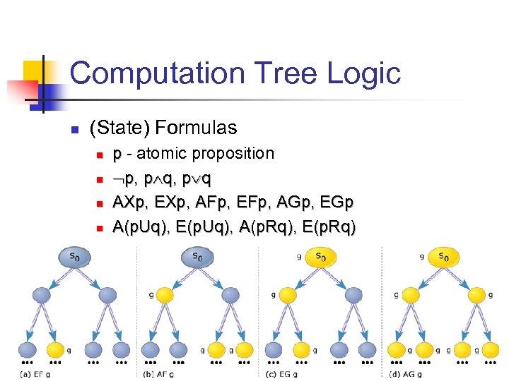 Computation Tree Logic n (State) Formulas n n p - atomic proposition p, p