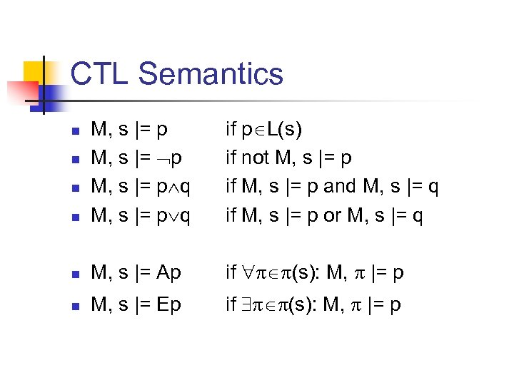CTL Semantics n M, s |= p q if p L(s) if not M,