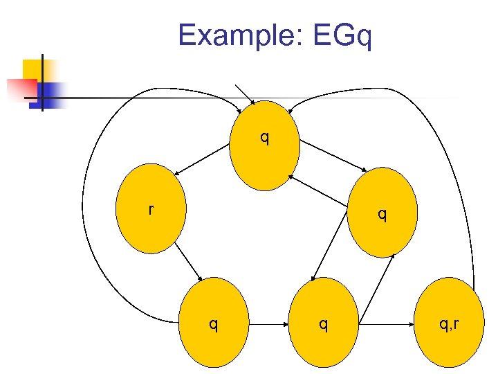 Example: EGq q r q q, r