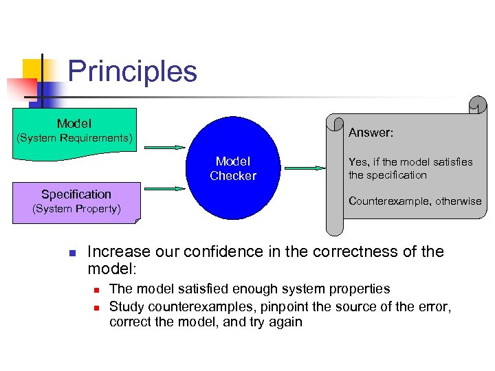 Principles Model Answer: (System Requirements) Model Checker Specification (System Property) n Yes, if the