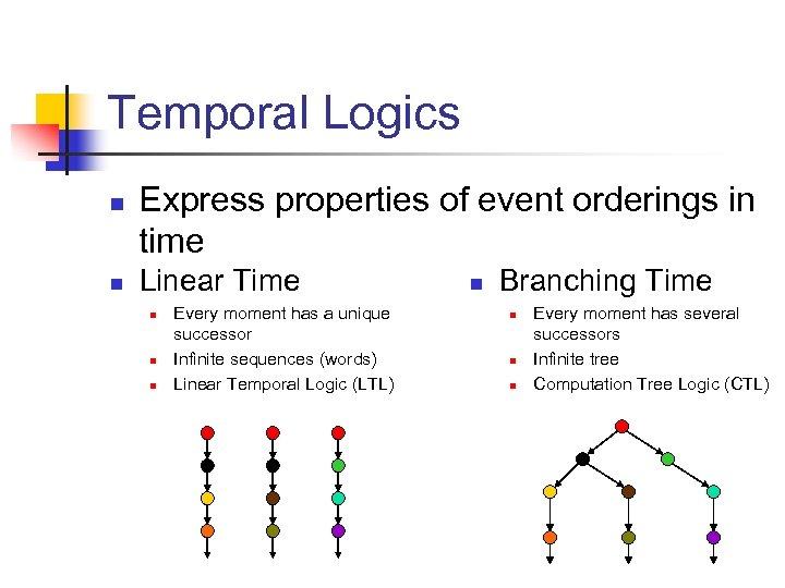 Temporal Logics n n Express properties of event orderings in time Linear Time n