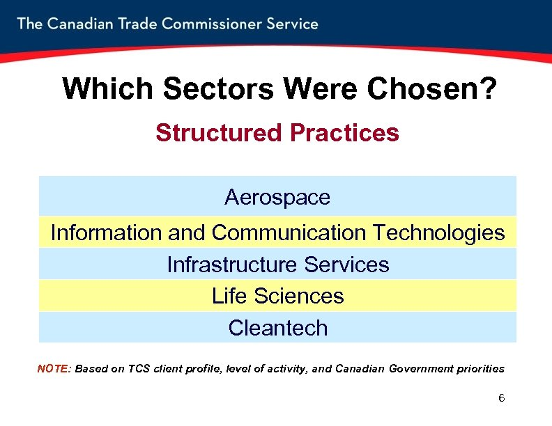 Which Sectors Were Chosen? Structured Practices Aerospace Information and Communication Technologies Infrastructure Services Life