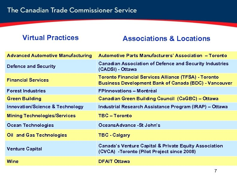 Virtual Practices Associations & Locations Advanced Automotive Manufacturing Automotive Parts Manufacturers' Association – Toronto