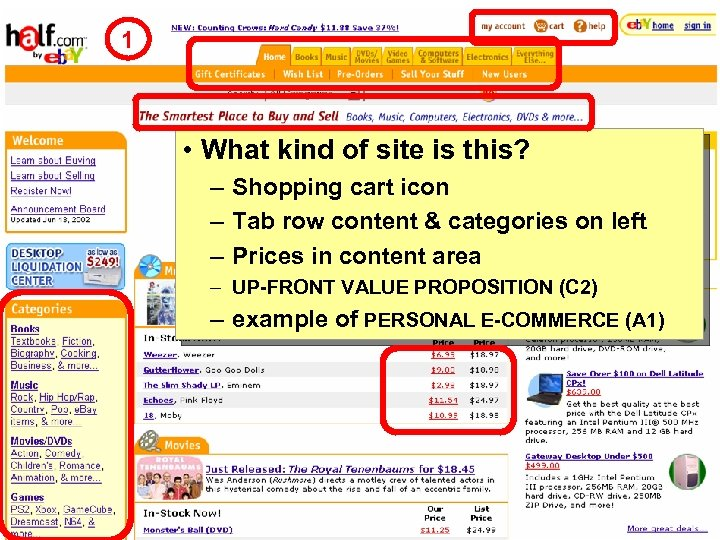 1 • What kind of site is this? – Shopping cart icon – Tab