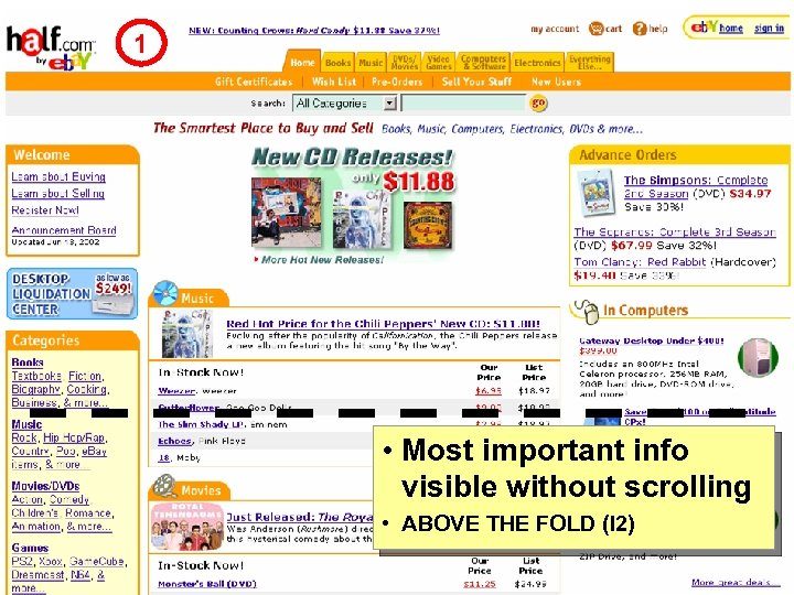 1 • Most important info visible without scrolling • ABOVE THE FOLD (I 2)
