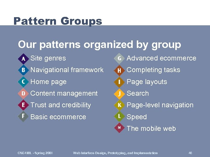 Pattern Groups Our patterns organized by group Site genres Advanced ecommerce Navigational framework Completing
