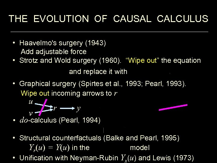 THE EVOLUTION OF CAUSAL CALCULUS • Haavelmo's surgery (1943) Add adjustable force • Strotz