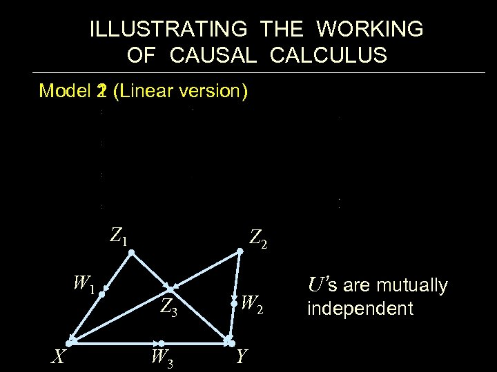 ILLUSTRATING THE WORKING OF CAUSAL CALCULUS Model 1 Model 2 (Linear version) Z 1