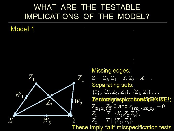 WHAT ARE THE TESTABLE IMPLICATIONS OF THE MODEL? Model 1 Z 1 W 1