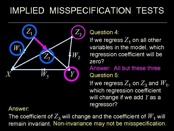 IMPLIED MISSPECIFICATION TESTS Z 1 W 1 X Z 2 Z 3 W 2