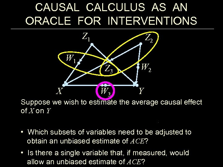 CAUSAL CALCULUS AS AN ORACLE FOR INTERVENTIONS Z 1 W 1 X Z 2