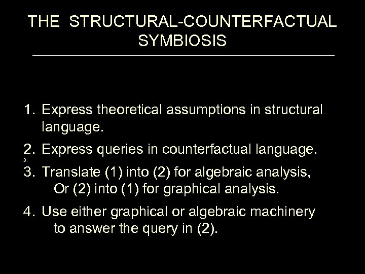 THE STRUCTURAL-COUNTERFACTUAL SYMBIOSIS 1. Express theoretical assumptions in structural language. 2. Express queries in