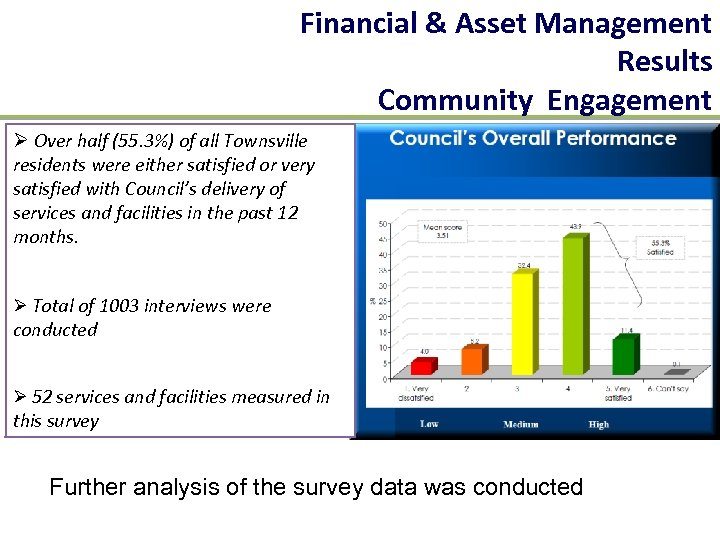 Financial & Asset Management Results Community Engagement Ø Over half (55. 3%) of all