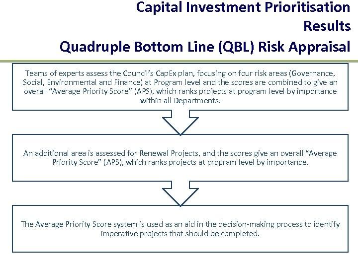 Capital Investment Prioritisation Results Quadruple Bottom Line (QBL) Risk Appraisal Teams of experts assess