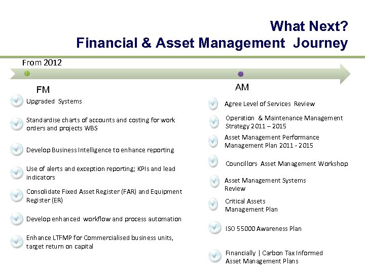 What Next? Financial & Asset Management Journey From 2012 FM AM Upgraded Systems Agree