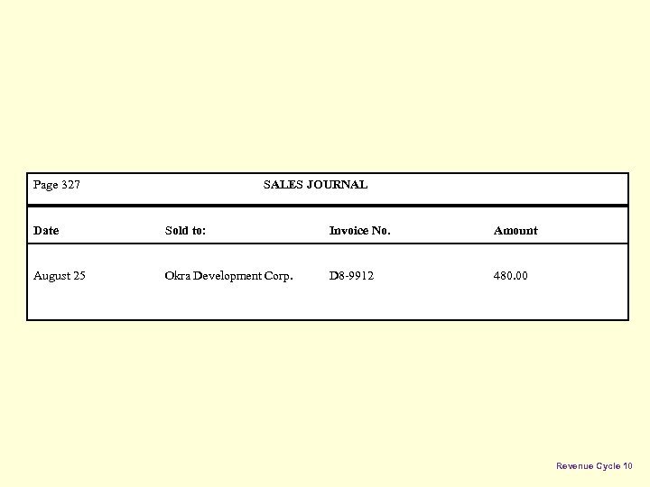 Page 327 SALES JOURNAL Date Sold to: Invoice No. Amount August 25 Okra Development