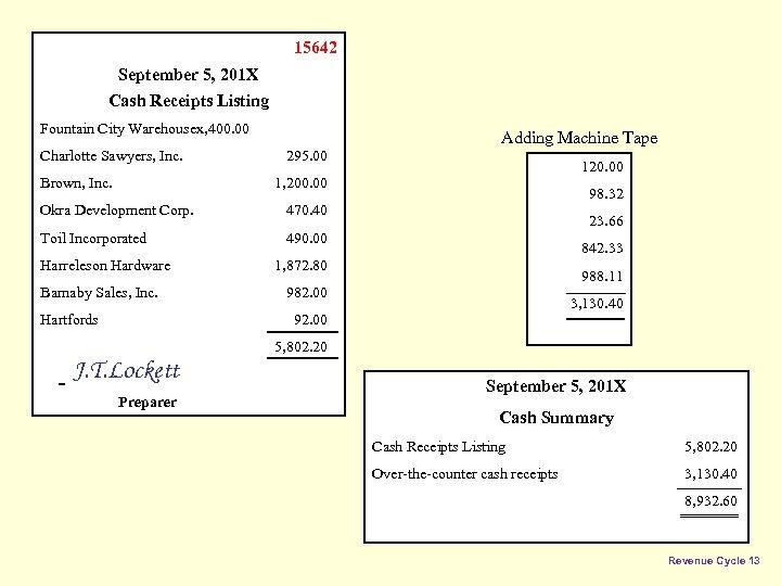 15642 September 5, 201 X Cash Receipts Listing Fountain City Warehousex, 400. 00 Adding