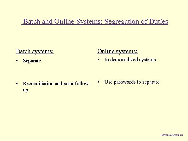 Batch and Online Systems: Segregation of Duties Batch systems: Online systems: • Separate •