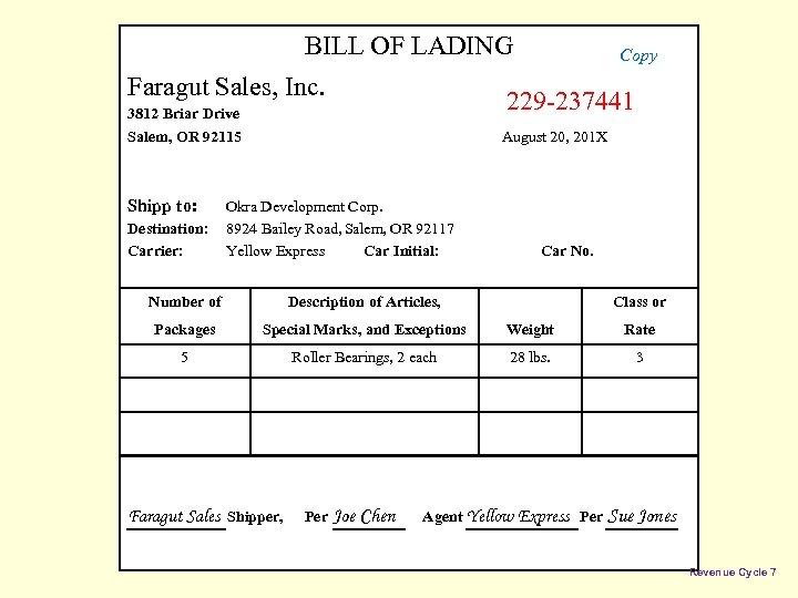 BILL OF LADING Faragut Sales, Inc. 229 -237441 3812 Briar Drive Salem, OR 92115