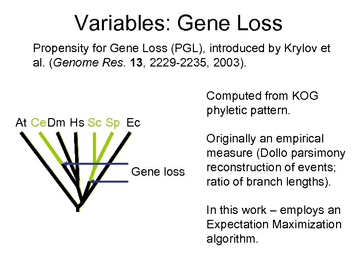 Variables: Gene Loss Propensity for Gene Loss (PGL), introduced by Krylov et al. (Genome