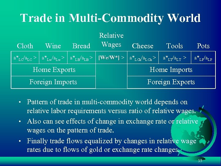 Trade in Multi-Commodity World Cloth Wine Bread a*LC/a. LC > a*Lw/a. Lw > a*LB/a.