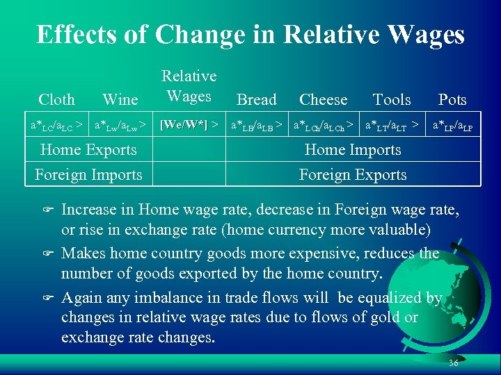 Effects of Change in Relative Wages Cloth Wine a*LC/a. LC > a*Lw/a. Lw >