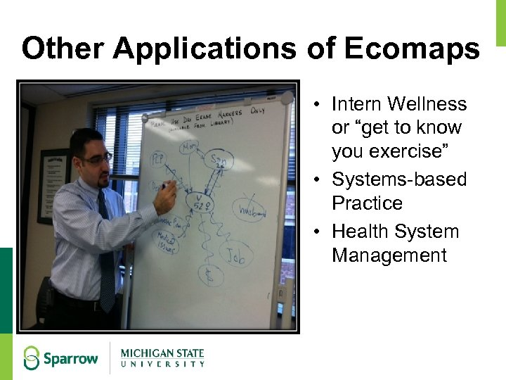 """Other Applications of Ecomaps • Intern Wellness or """"get to know you exercise"""" •"""