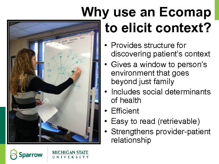 Why use an Ecomap to elicit context? • Provides structure for discovering patient's context