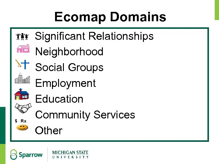 Ecomap Domains Significant Relationships Neighborhood Social Groups Employment Education Community Services Other $ Rx