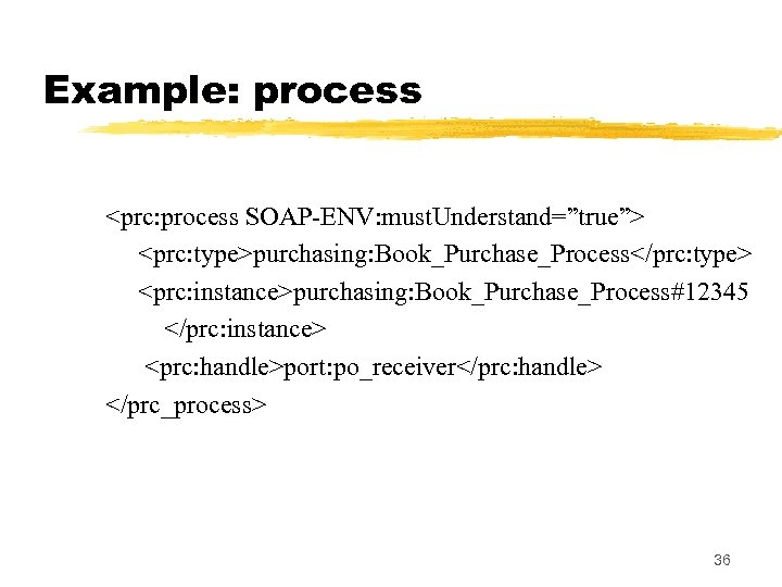 """Example: process <prc: process SOAP-ENV: must. Understand=""""true""""> <prc: type>purchasing: Book_Purchase_Process</prc: type> <prc: instance>purchasing: Book_Purchase_Process#12345"""