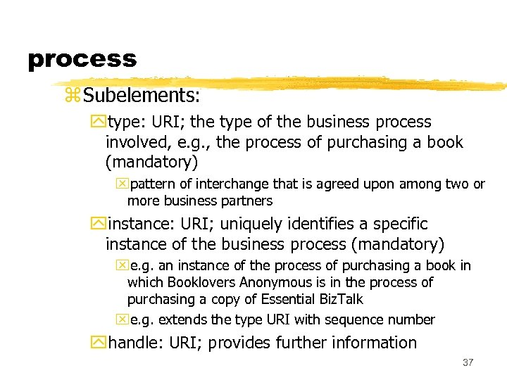 process z Subelements: ytype: URI; the type of the business process involved, e. g.